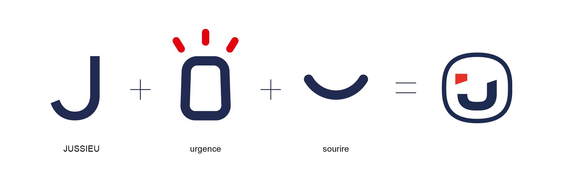 branding JUSSIEU, le pictogramme